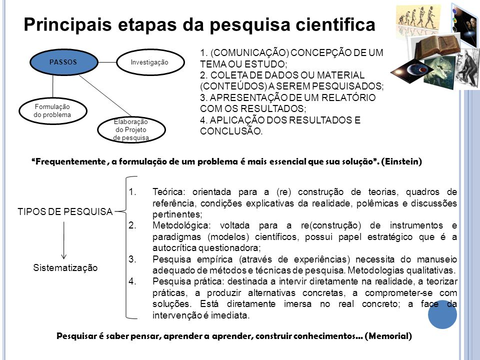 Principais etapas da pesquisa cientifica
