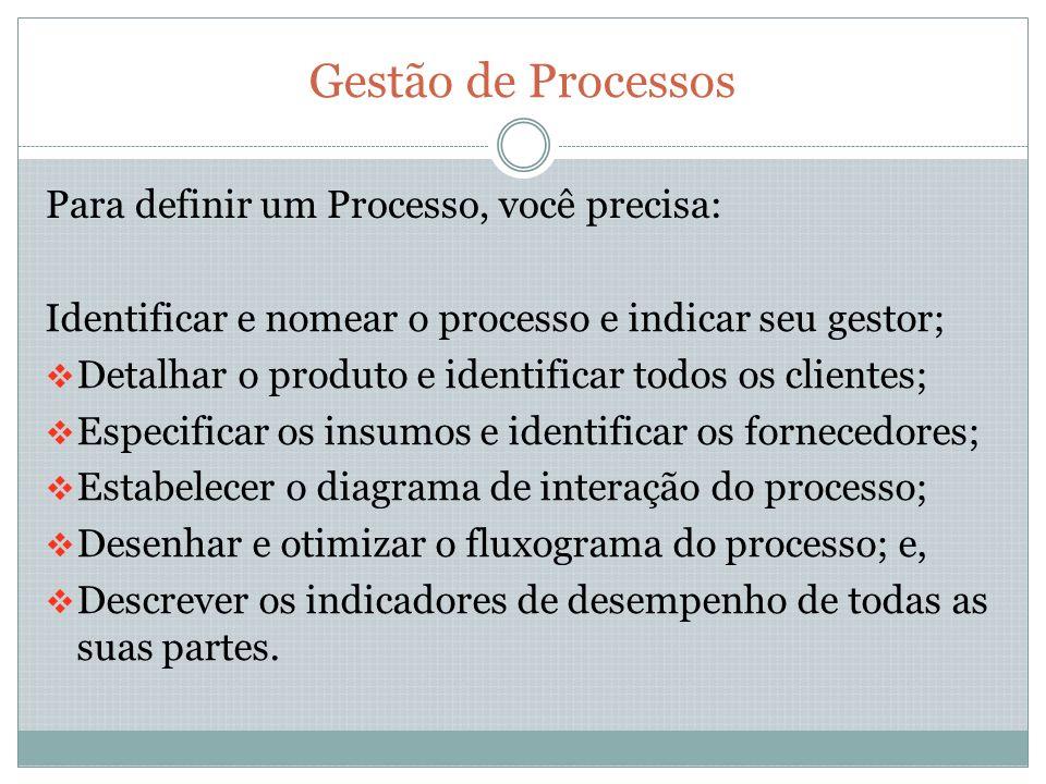 Gestão de Processos Para definir um Processo, você precisa: