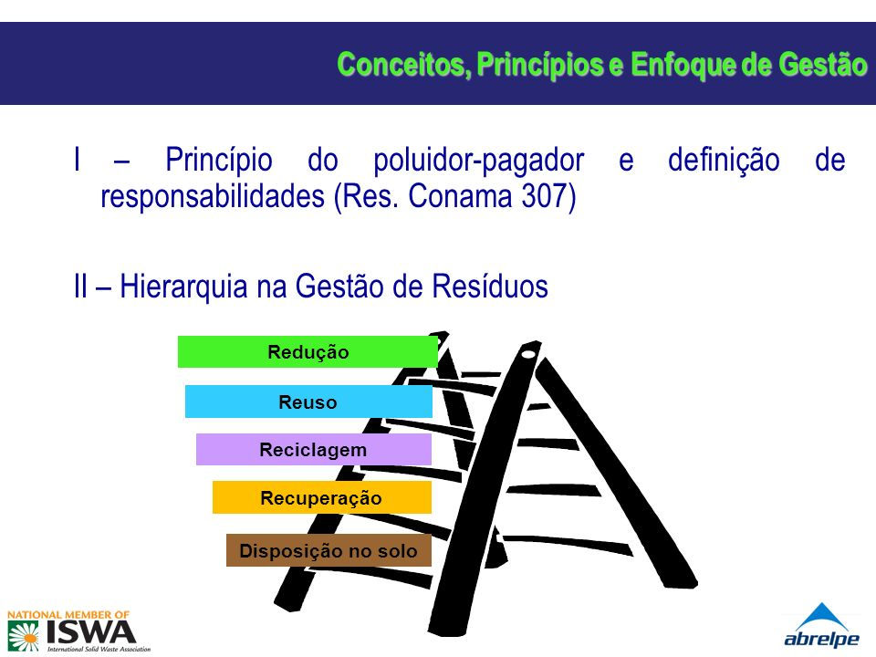 Conceitos, Princípios e Enfoque de Gestão