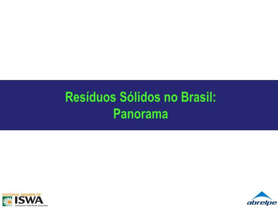 Resíduos Sólidos no Brasil: