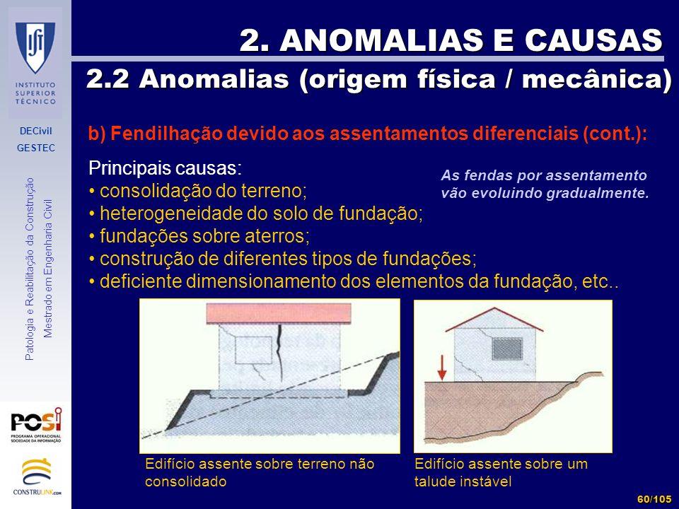 2. ANOMALIAS E CAUSAS 2.2 Anomalias (origem física / mecânica)