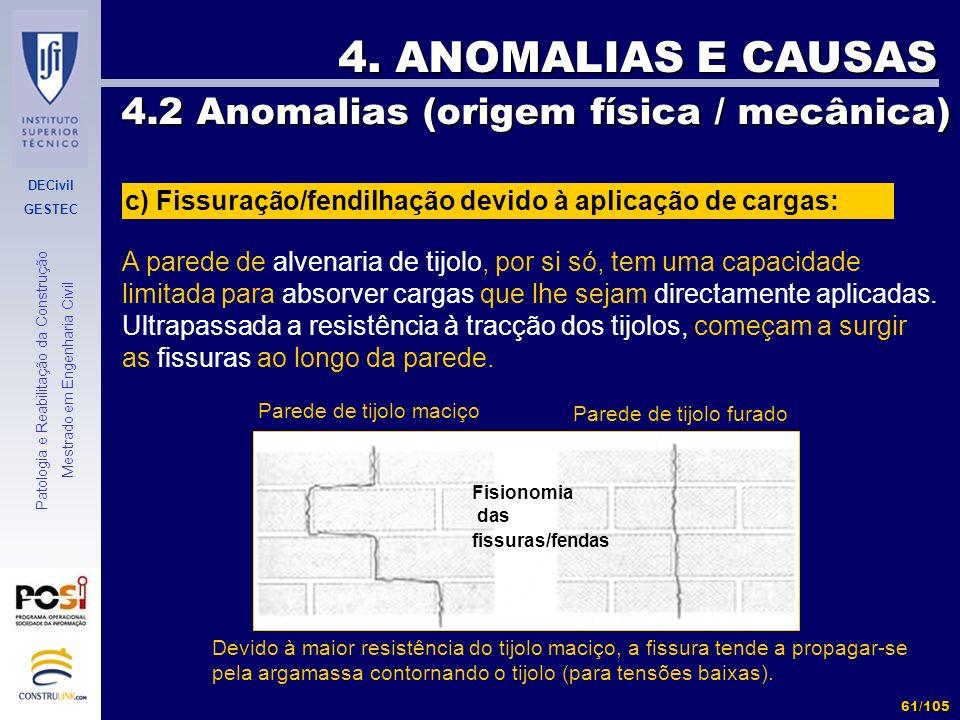 4. ANOMALIAS E CAUSAS 4.2 Anomalias (origem física / mecânica)