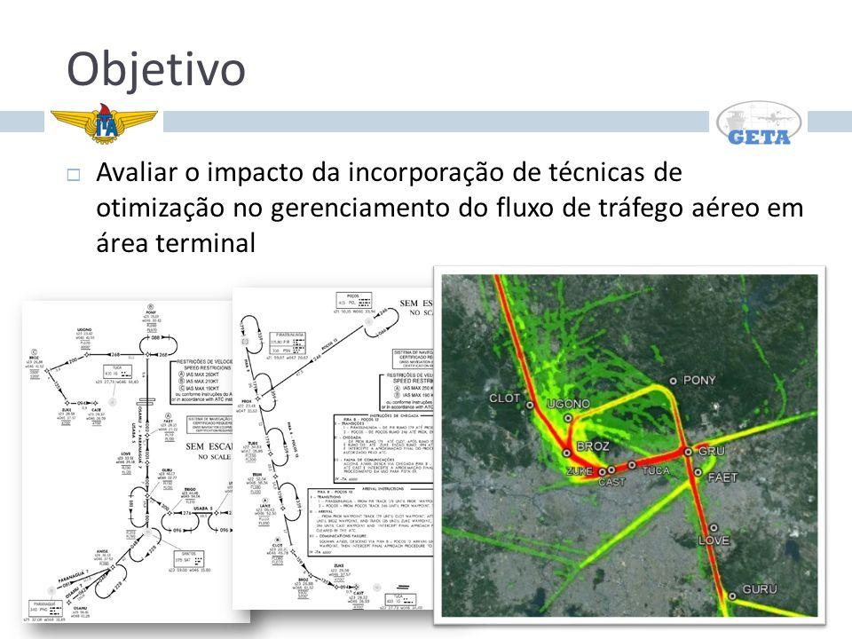 Objetivo Avaliar o impacto da incorporação de técnicas de otimização no gerenciamento do fluxo de tráfego aéreo em área terminal.