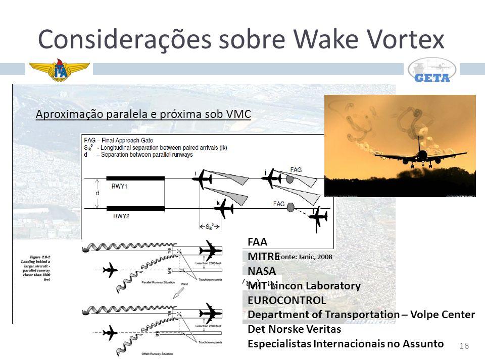 Considerações sobre Wake Vortex