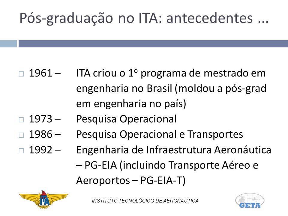 Pós-graduação no ITA: antecedentes ...