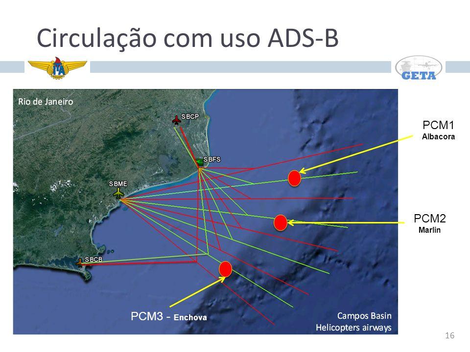 Circulação com uso ADS-B