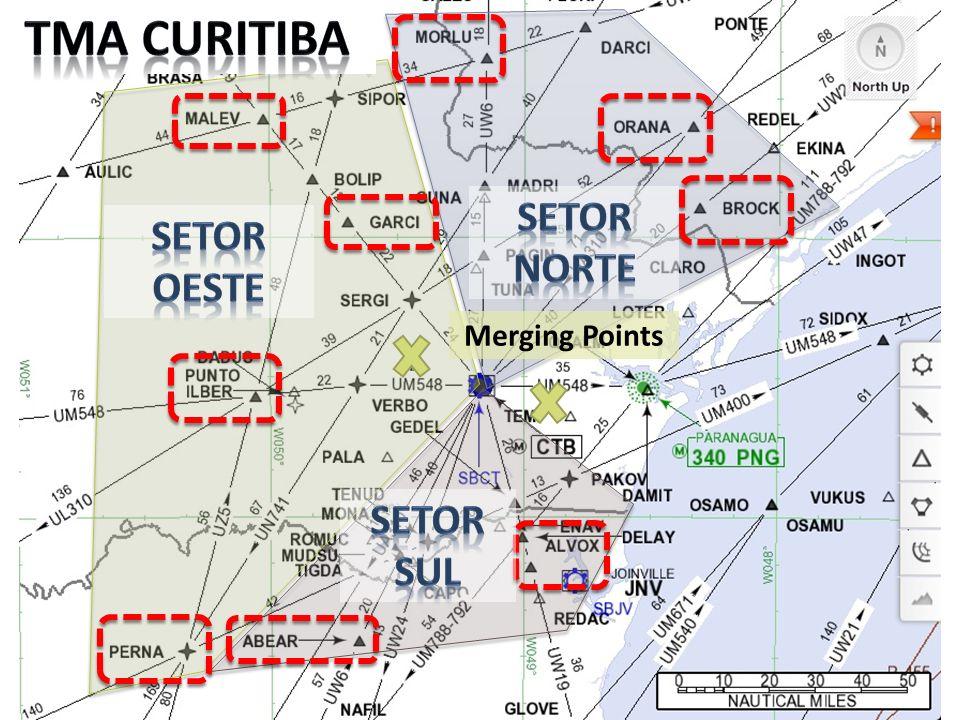 TMA Curitiba Setor Norte Setor OESTE Merging Points Setor SUL