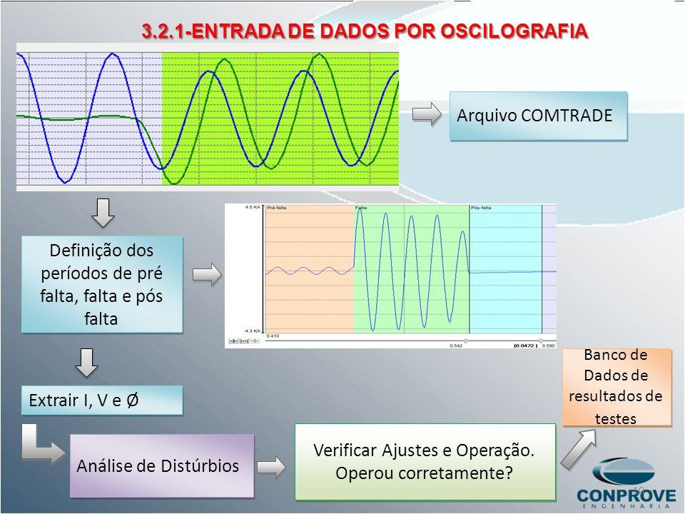 3.2.1-ENTRADA DE DADOS POR OSCILOGRAFIA
