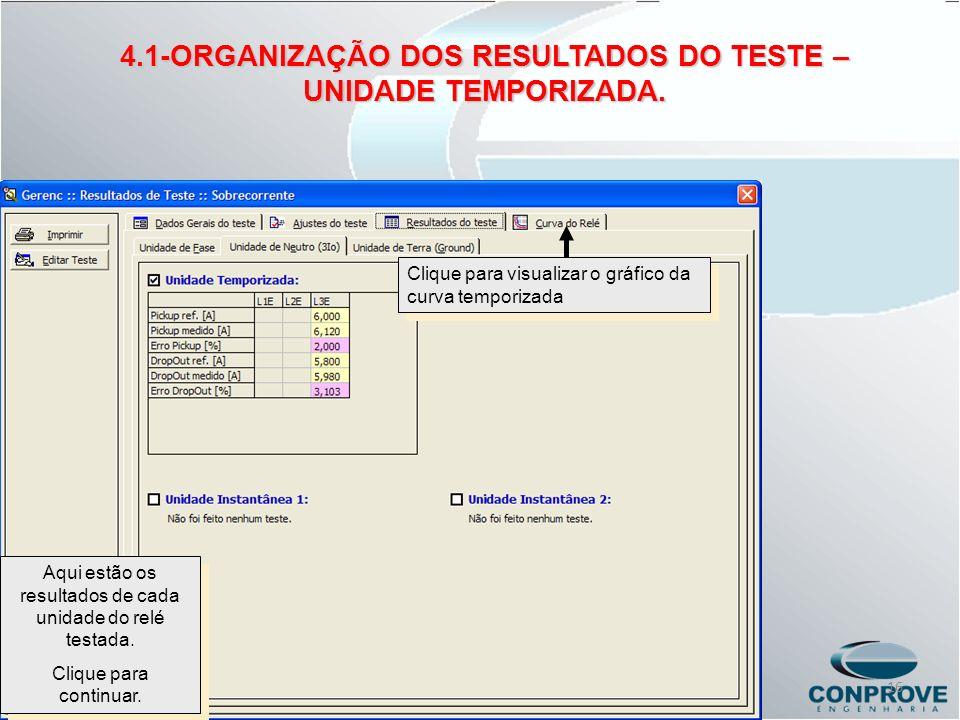 4.1-ORGANIZAÇÃO DOS RESULTADOS DO TESTE –UNIDADE TEMPORIZADA.