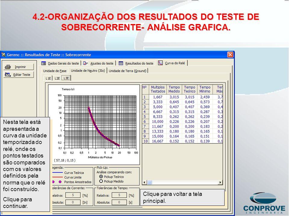 4.2-ORGANIZAÇÃO DOS RESULTADOS DO TESTE DE SOBRECORRENTE- ANÁLISE GRAFICA.