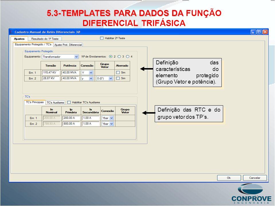 5.3-TEMPLATES PARA DADOS DA FUNÇÃO DIFERENCIAL TRIFÁSICA