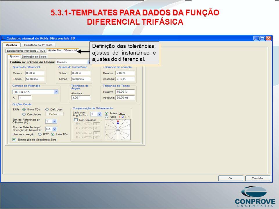 5.3.1-TEMPLATES PARA DADOS DA FUNÇÃO DIFERENCIAL TRIFÁSICA