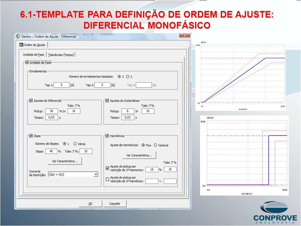 6.1-TEMPLATE PARA DEFINIÇÃO DE ORDEM DE AJUSTE: DIFERENCIAL MONOFÁSICO