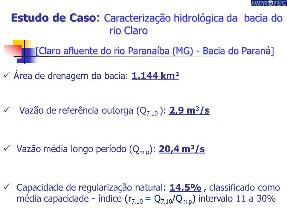 Estudo de Caso: Caracterização hidrológica da bacia do rio Claro
