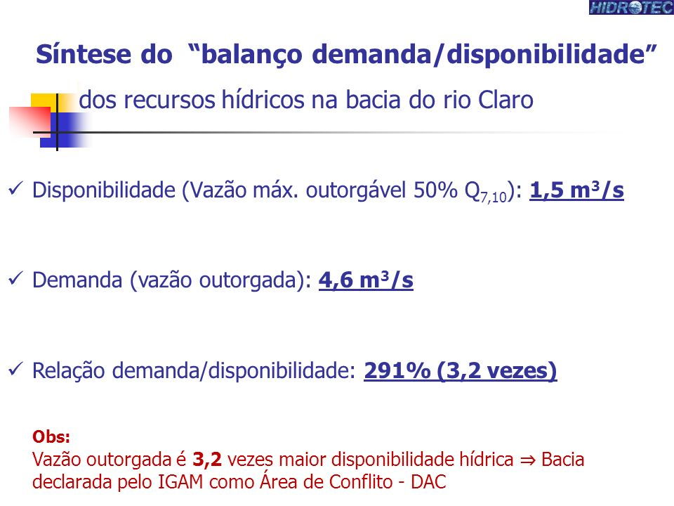Produtor de Água Síntese do balanço demanda/disponibilidade dos recursos hídricos na bacia do rio Claro.