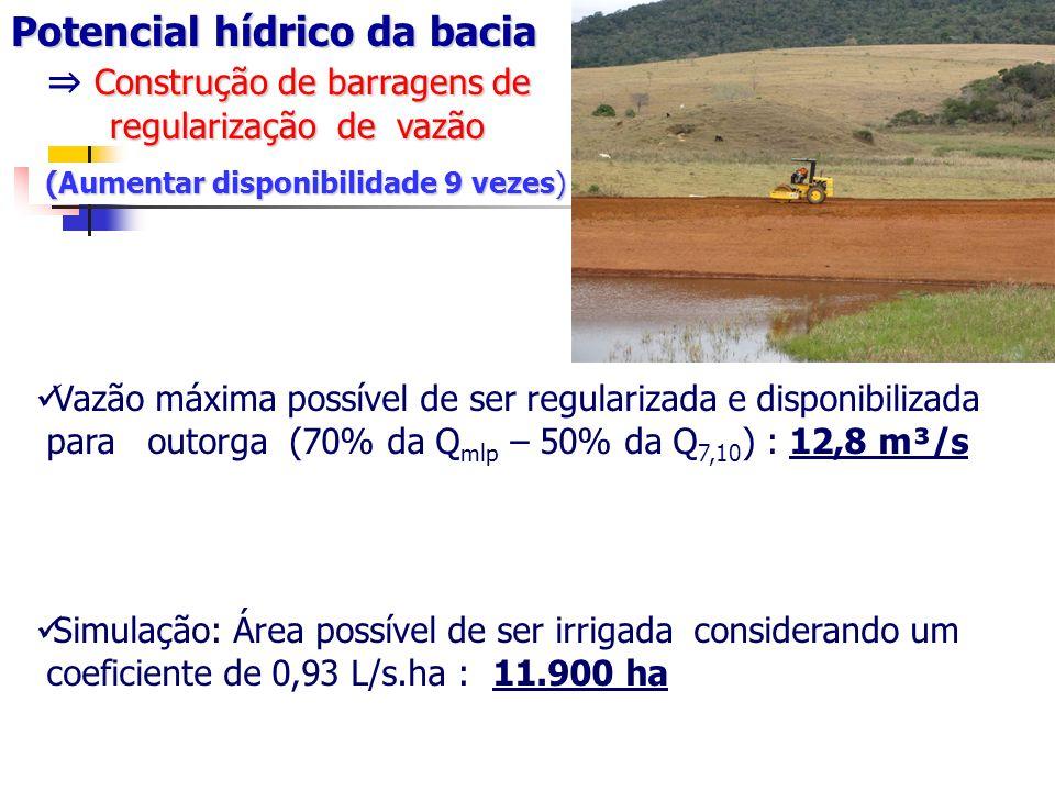 Produtor de Água Potencial hídrico da bacia ⇒ Construção de barragens de regularização de vazão.