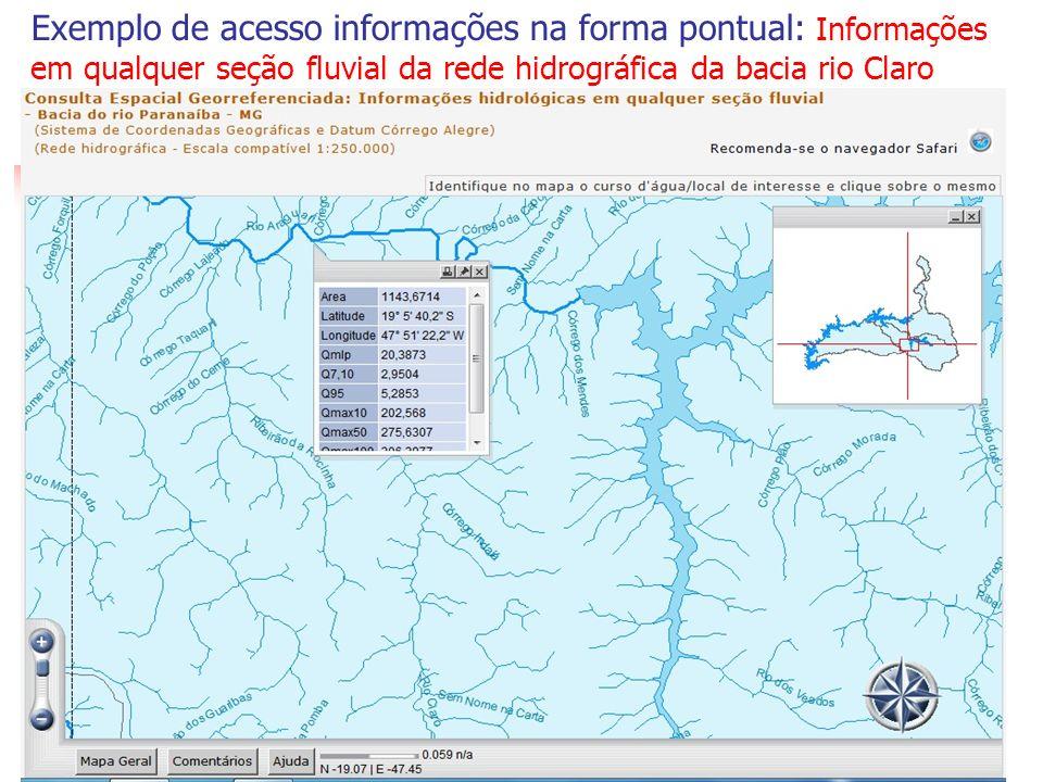 Produtor de Água Exemplo de acesso informações na forma pontual: Informações em qualquer seção fluvial da rede hidrográfica da bacia rio Claro.