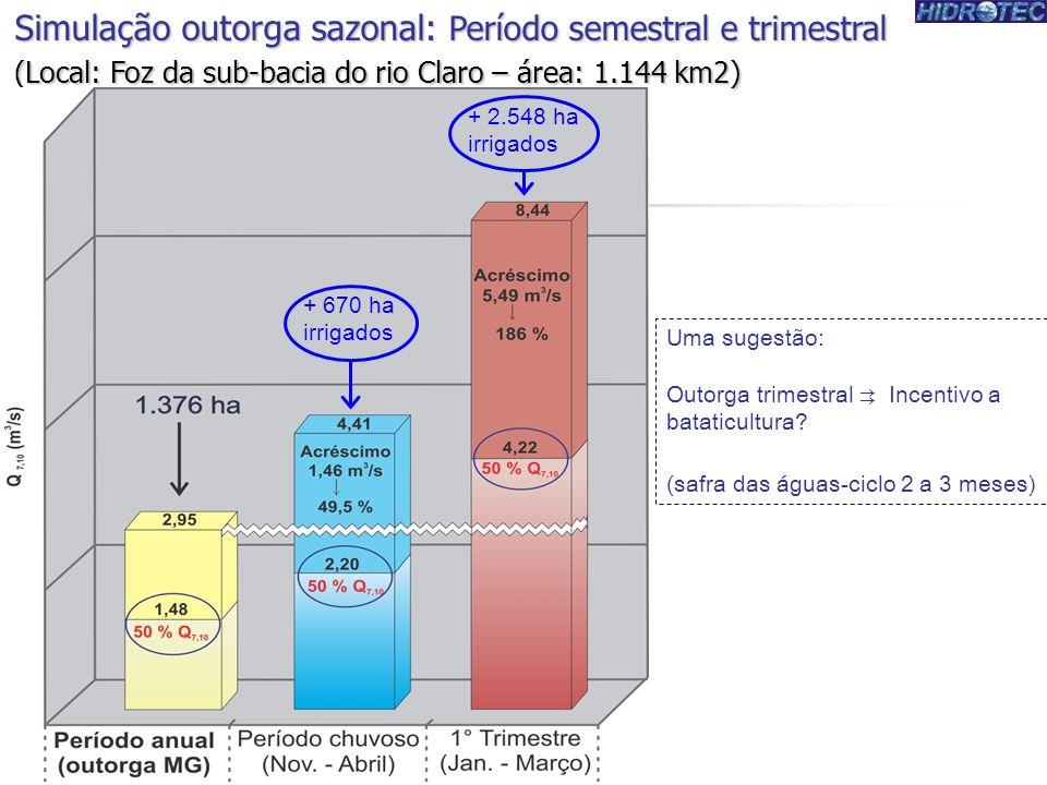 Simulação outorga sazonal: Período semestral e trimestral