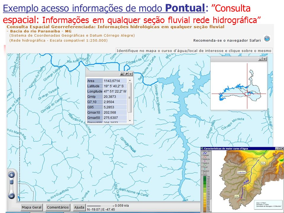 Exemplo acesso informações de modo Pontual: Consulta espacial: Informações em qualquer seção fluvial rede hidrográfica