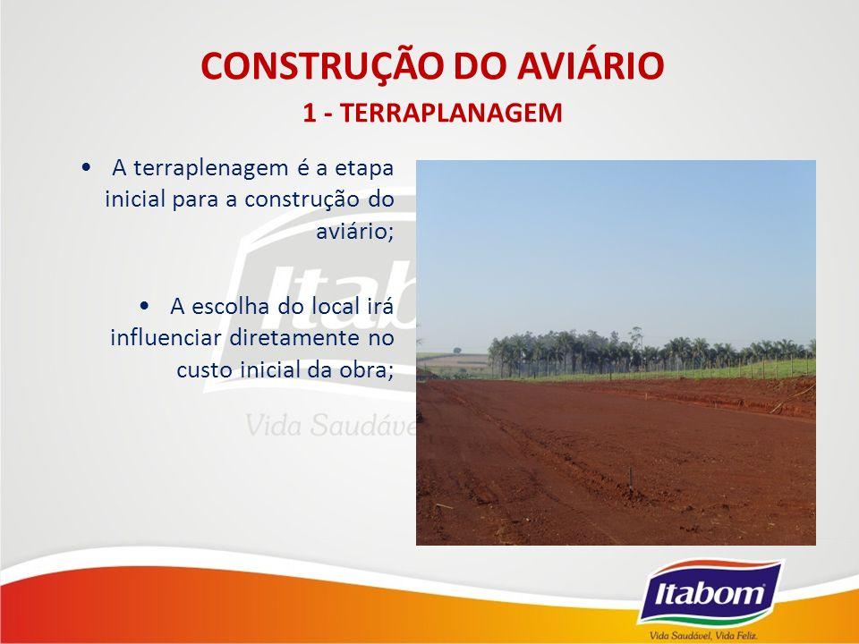 CONSTRUÇÃO DO AVIÁRIO 1 - TERRAPLANAGEM