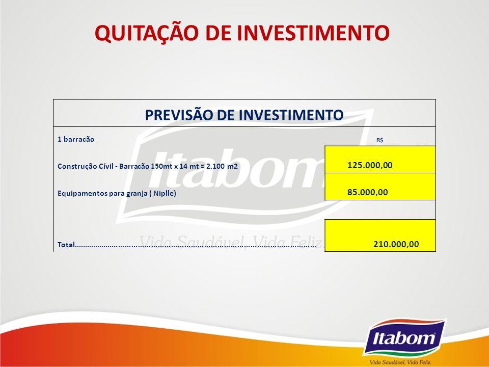 QUITAÇÃO DE INVESTIMENTO PREVISÃO DE INVESTIMENTO