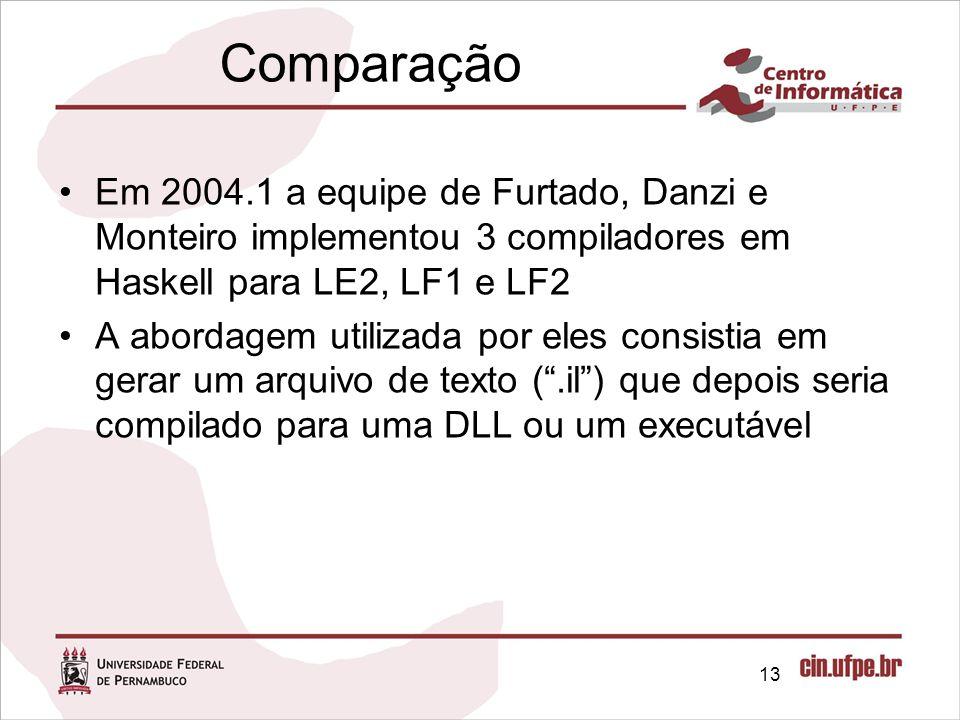 Comparação Em 2004.1 a equipe de Furtado, Danzi e Monteiro implementou 3 compiladores em Haskell para LE2, LF1 e LF2.