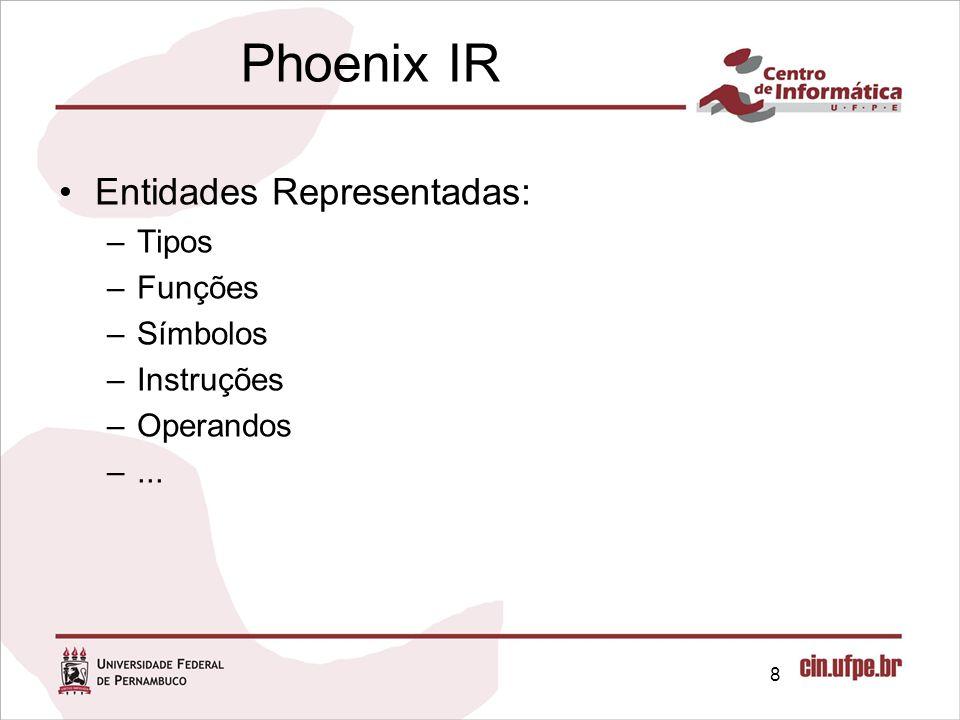 Phoenix IR Entidades Representadas: Tipos Funções Símbolos Instruções