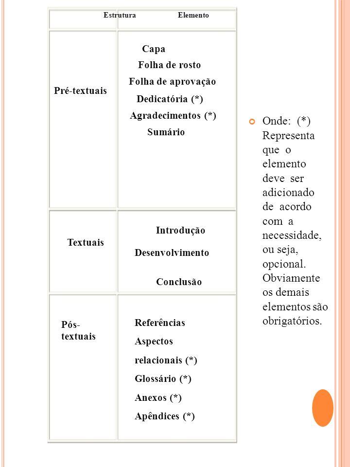 Capa Folha de rosto Folha de aprovação Dedicatória (*)