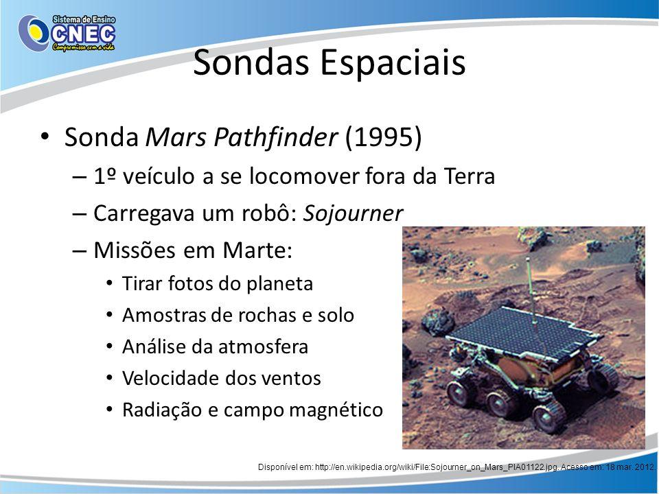 Sondas Espaciais Sonda Mars Pathfinder (1995)