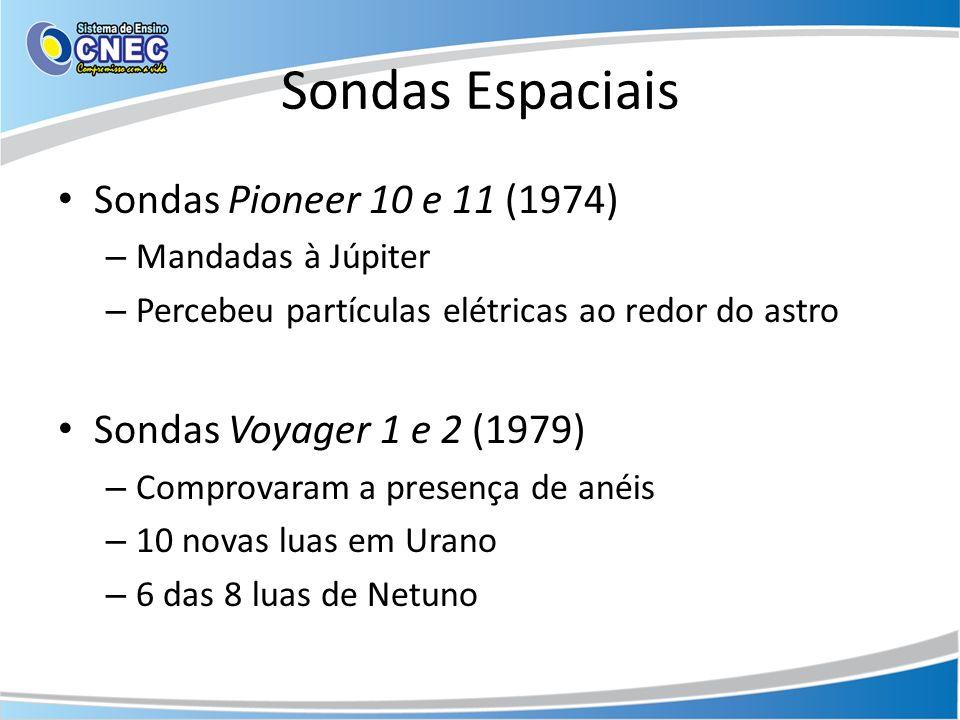 Sondas Espaciais Sondas Pioneer 10 e 11 (1974)