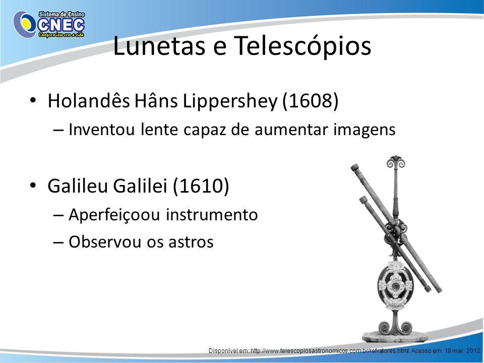Lunetas e Telescópios Holandês Hâns Lippershey (1608)