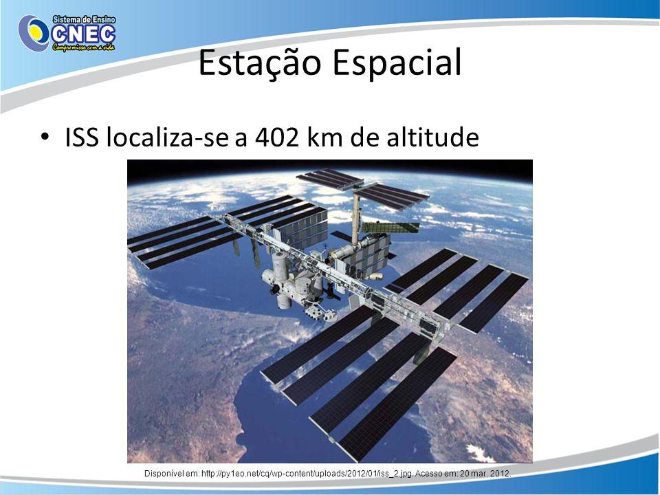 Estação Espacial ISS localiza-se a 402 km de altitude