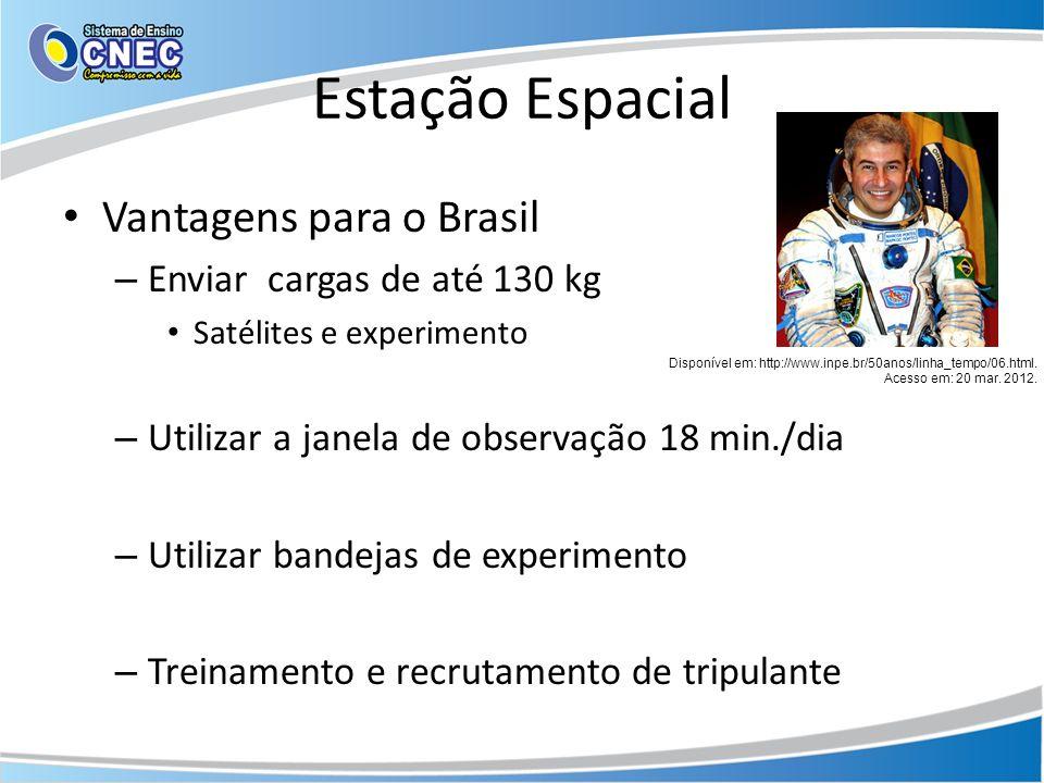 Estação Espacial Vantagens para o Brasil Enviar cargas de até 130 kg