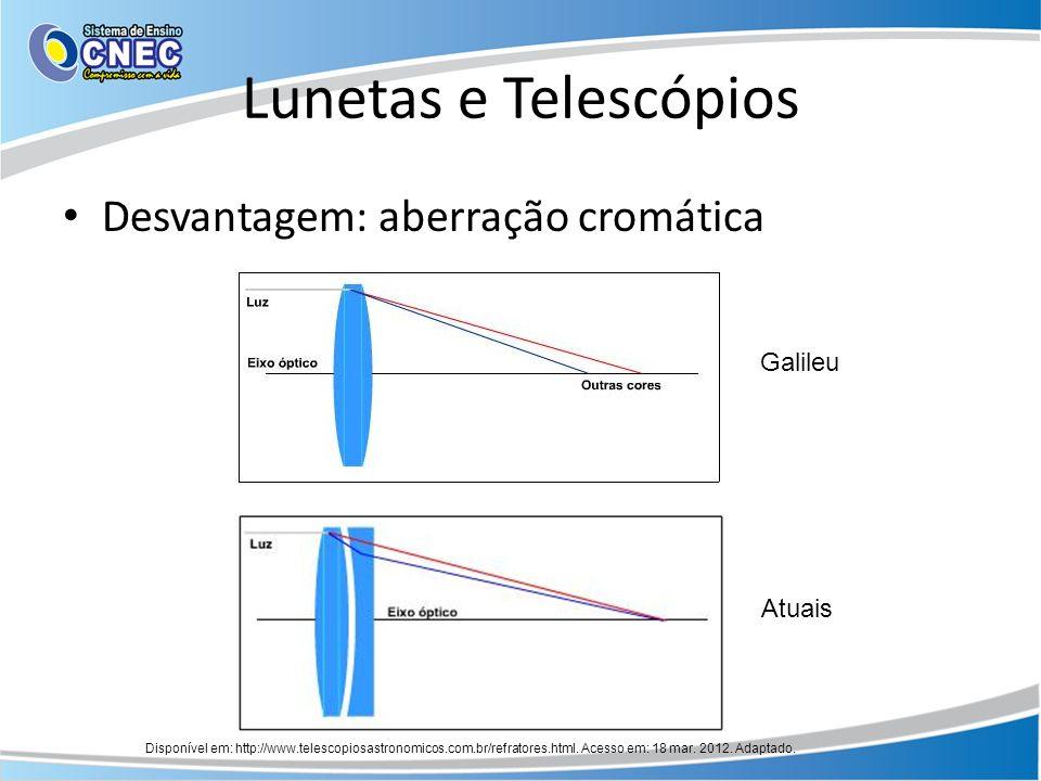 Lunetas e Telescópios Desvantagem: aberração cromática Galileu Atuais