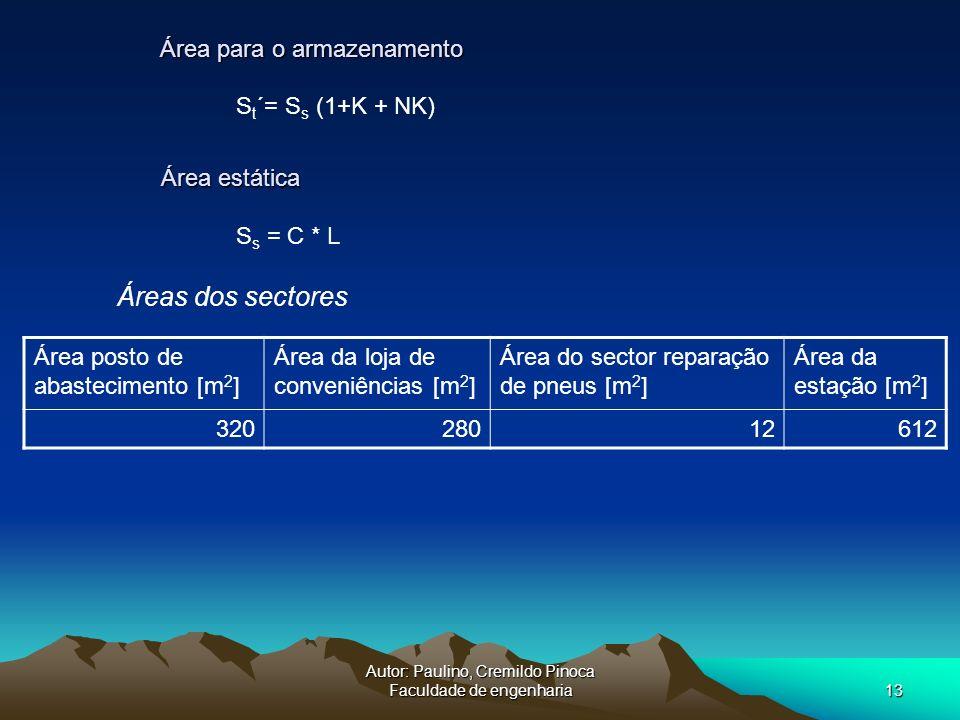 Áreas dos sectores Área para o armazenamento St´= Ss (1+K + NK)