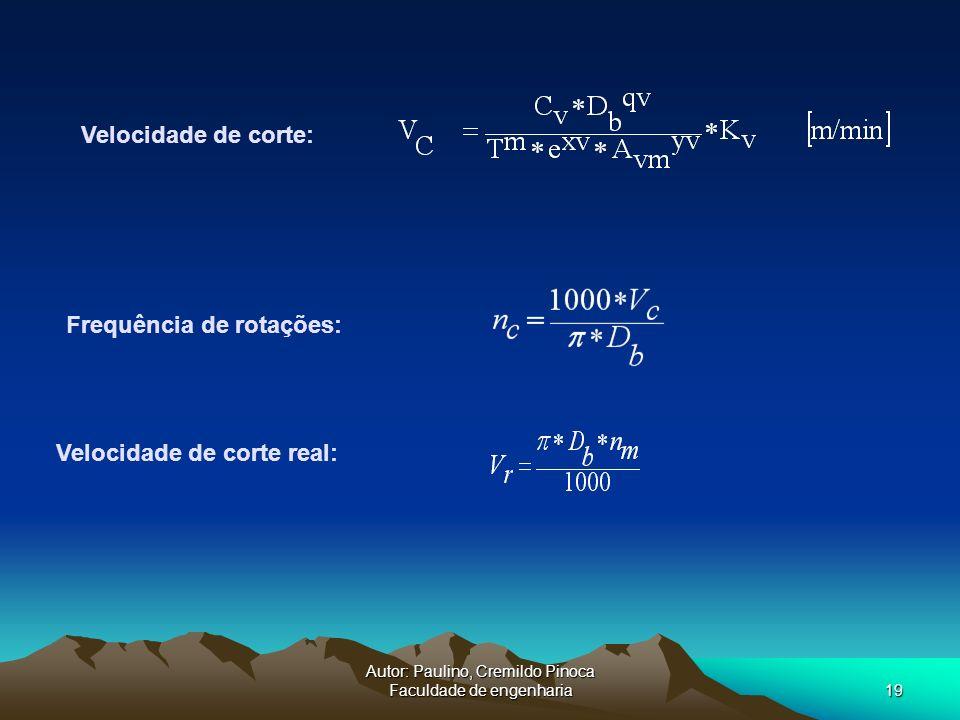 Frequência de rotações: Velocidade de corte real: