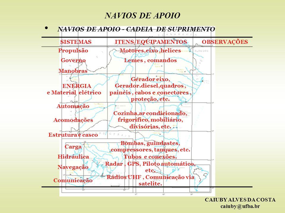 NAVIOS DE APOIO - CADEIA DE SUPRIMENTO