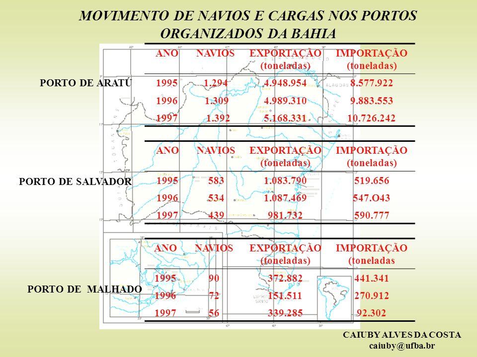 MOVIMENTO DE NAVIOS E CARGAS NOS PORTOS ORGANIZADOS DA BAHIA