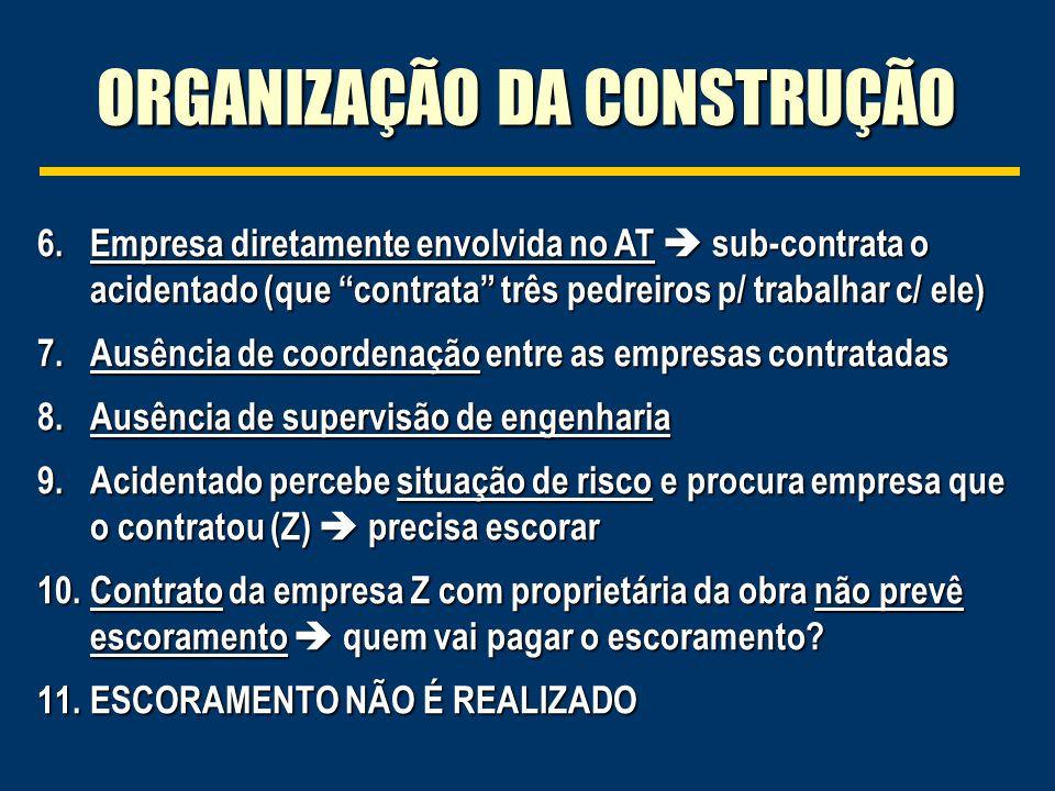 ORGANIZAÇÃO DA CONSTRUÇÃO