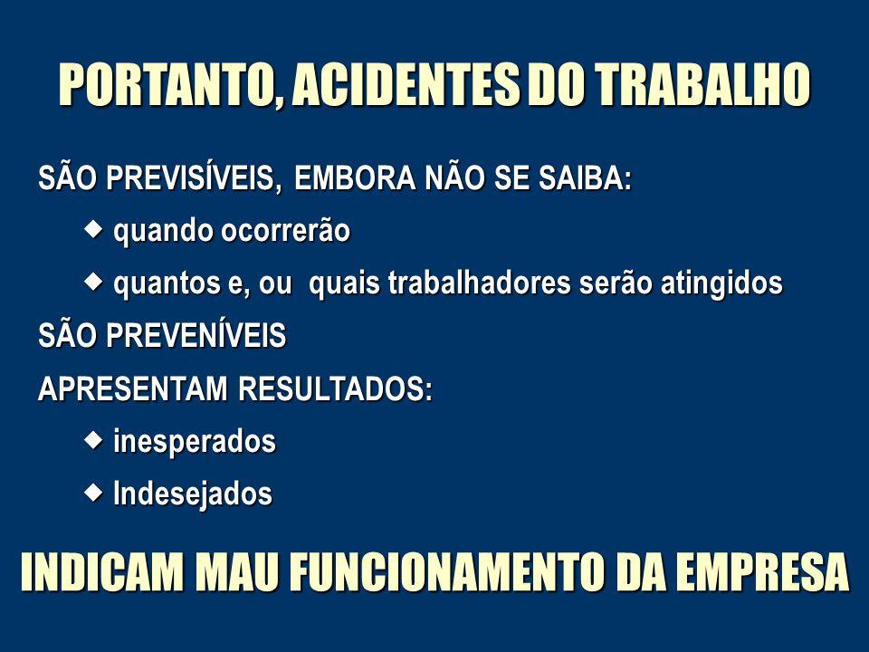 PORTANTO, ACIDENTES DO TRABALHO