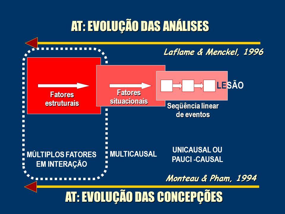 Seqüência linear de eventos