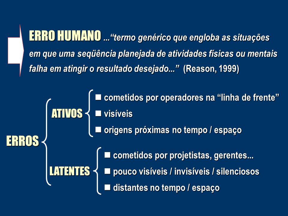 ERRO HUMANO ... termo genérico que engloba as situações em que uma seqüência planejada de atividades físicas ou mentais falha em atingir o resultado desejado... (Reason, 1999)