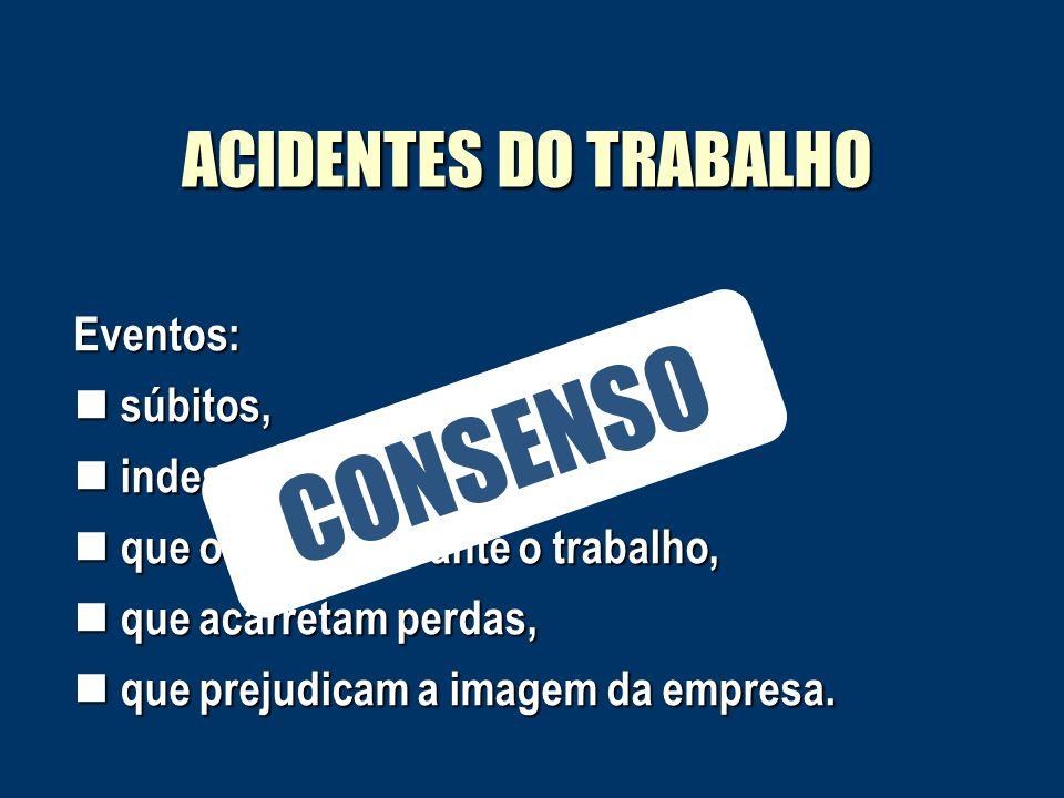CONSENSO ACIDENTES DO TRABALHO Eventos: súbitos, indesejáveis,