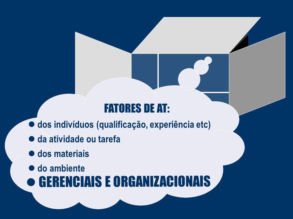 GERENCIAIS E ORGANIZACIONAIS