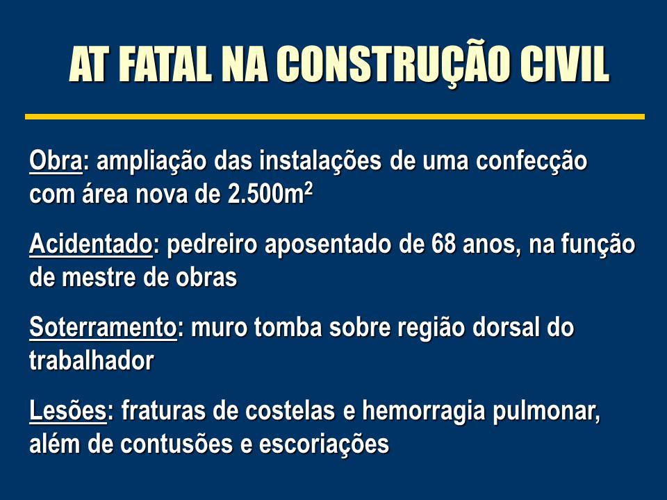 AT FATAL NA CONSTRUÇÃO CIVIL