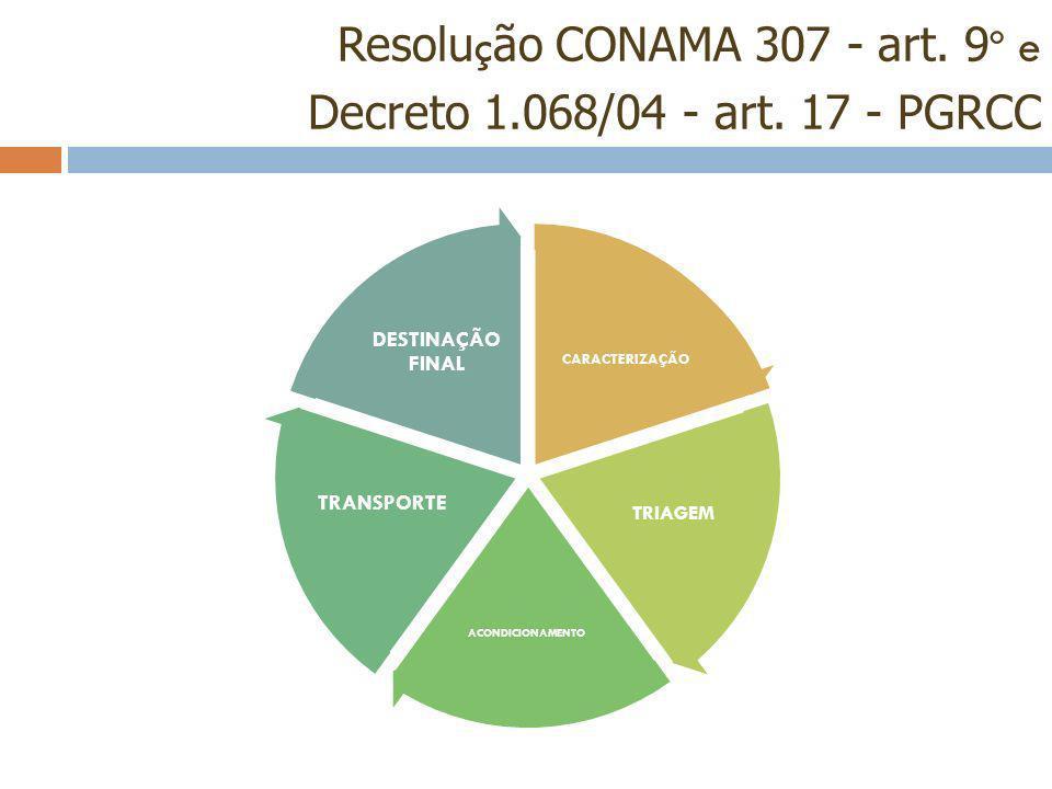 Resolução CONAMA 307 - art. 9º e Decreto 1.068/04 - art. 17 - PGRCC
