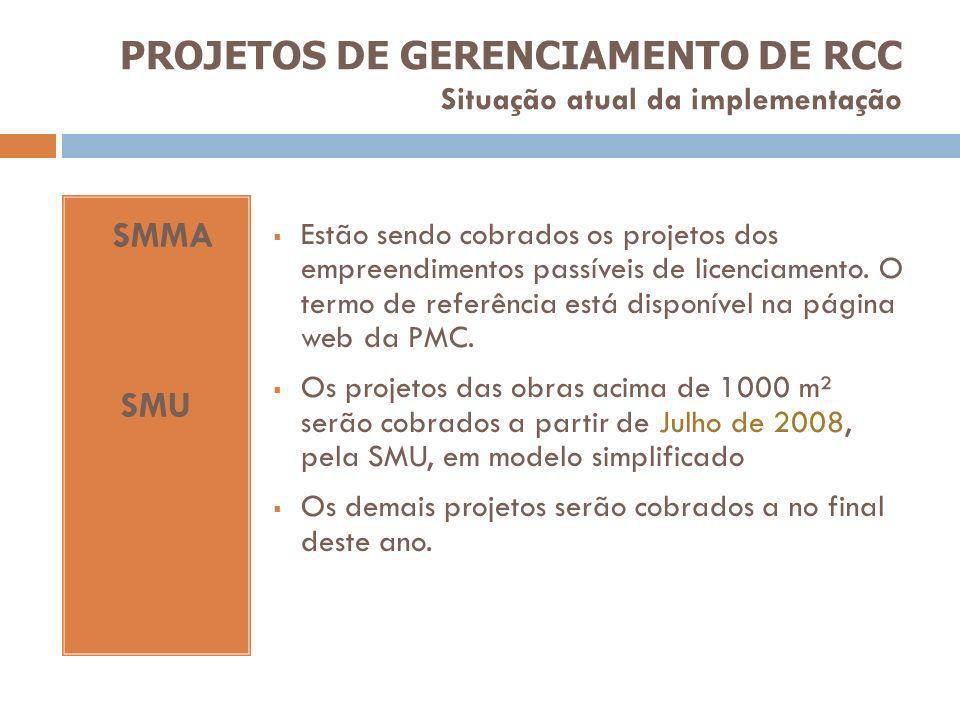 PROJETOS DE GERENCIAMENTO DE RCC Situação atual da implementação
