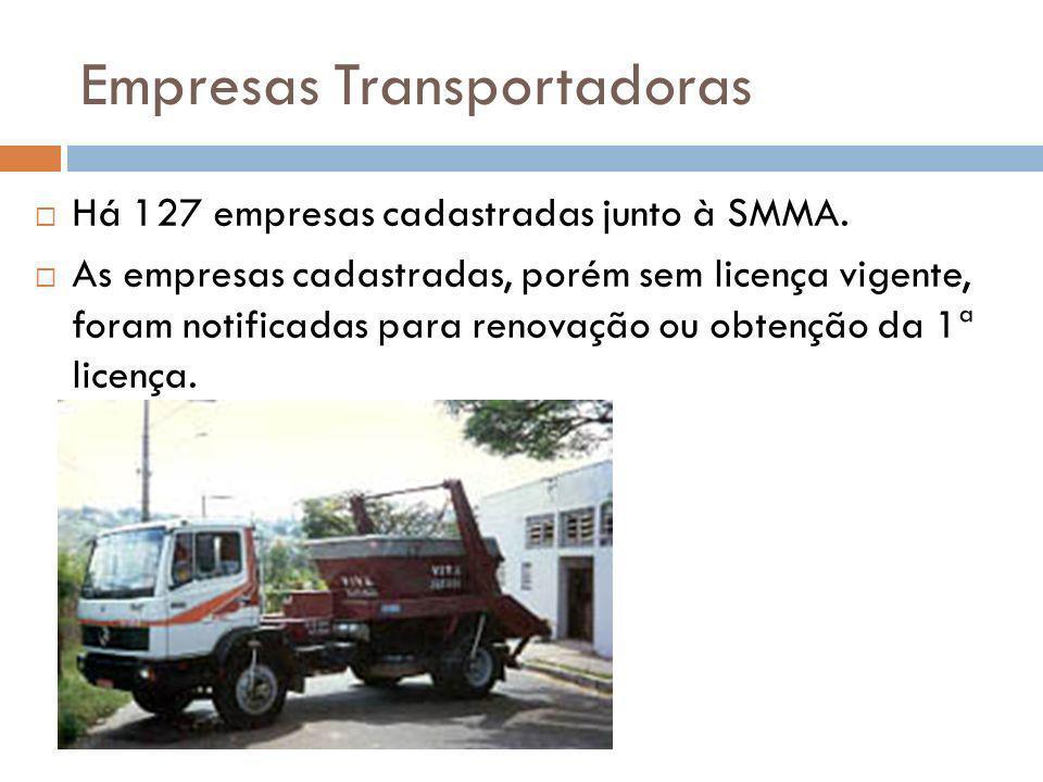 Empresas Transportadoras