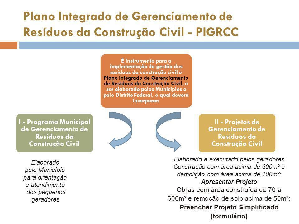 II - Projetos de Gerenciamento de Resíduos da Construção Civil