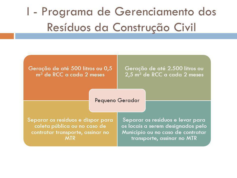 I - Programa de Gerenciamento dos Resíduos da Construção Civil